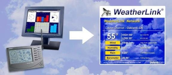 Abbonamento annuale WeatherLink Network